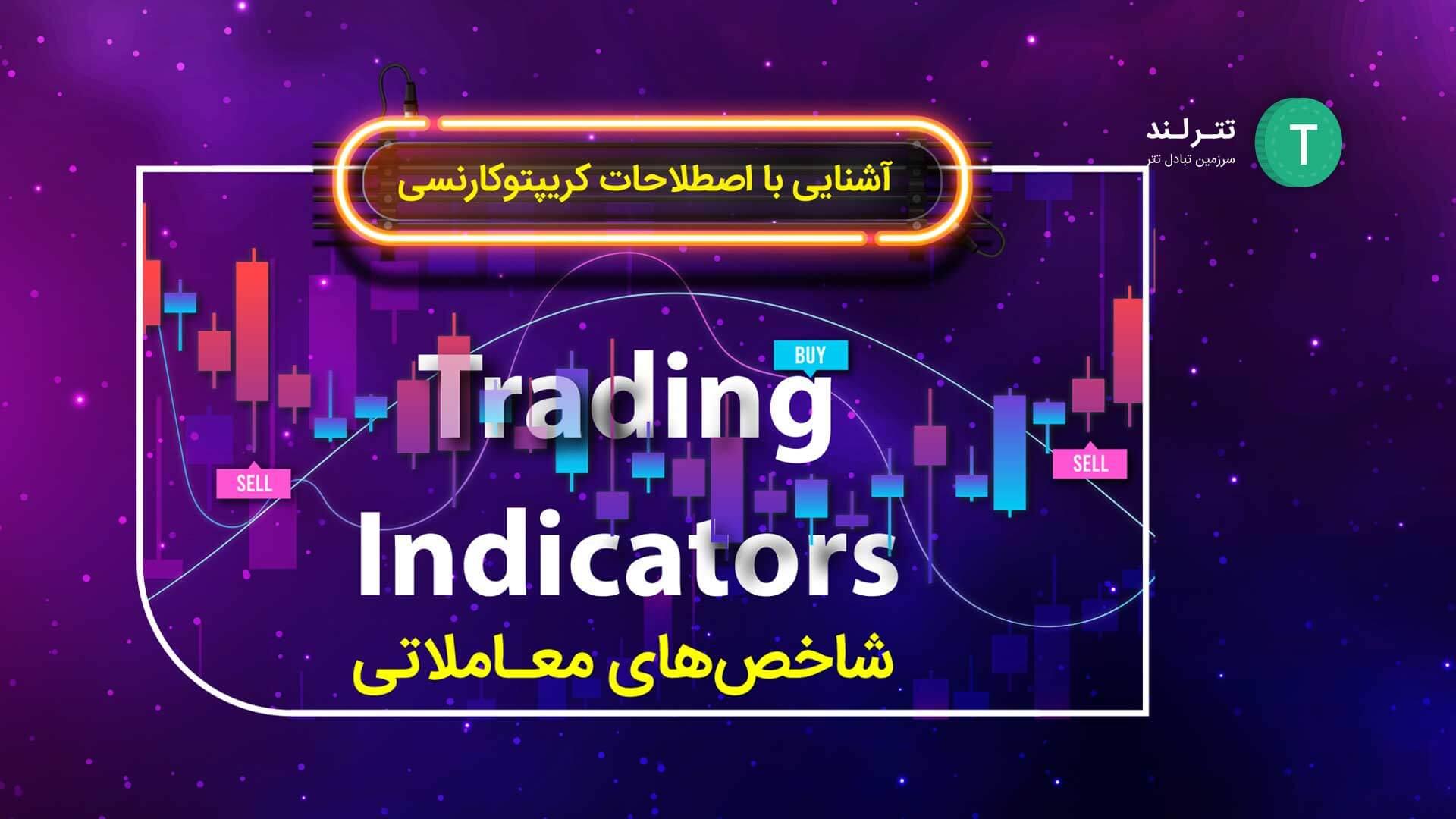 Trading-indicators